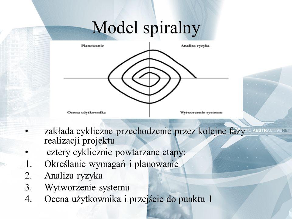Model spiralnyzakłada cykliczne przechodzenie przez kolejne fazy realizacji projektu. cztery cyklicznie powtarzane etapy: