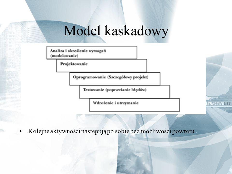 Model kaskadowy Kolejne aktywności następują po sobie bez możliwości powrotu