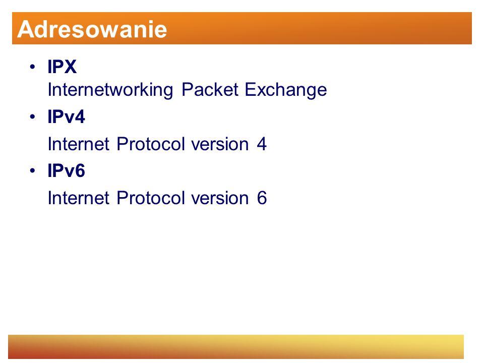 Adresowanie IPX Internetworking Packet Exchange IPv4