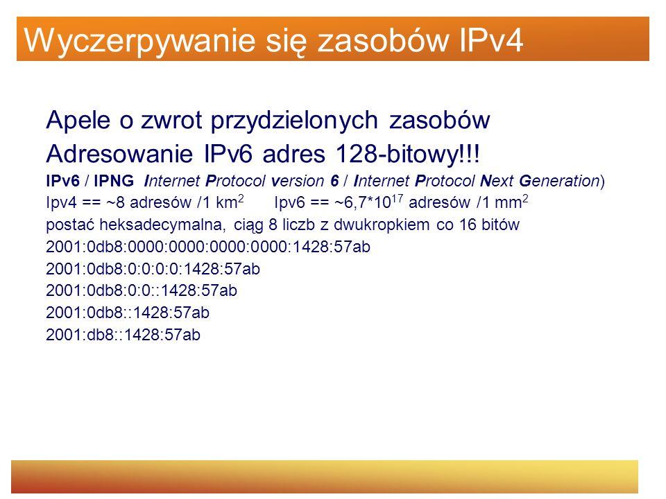 Wyczerpywanie się zasobów IPv4