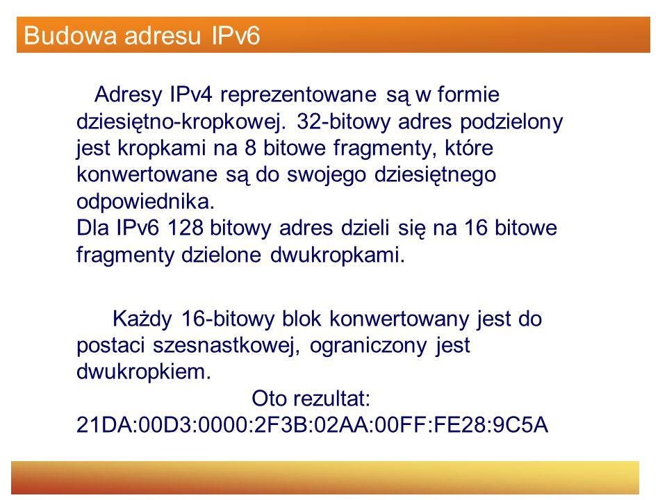Budowa adresu IPv6