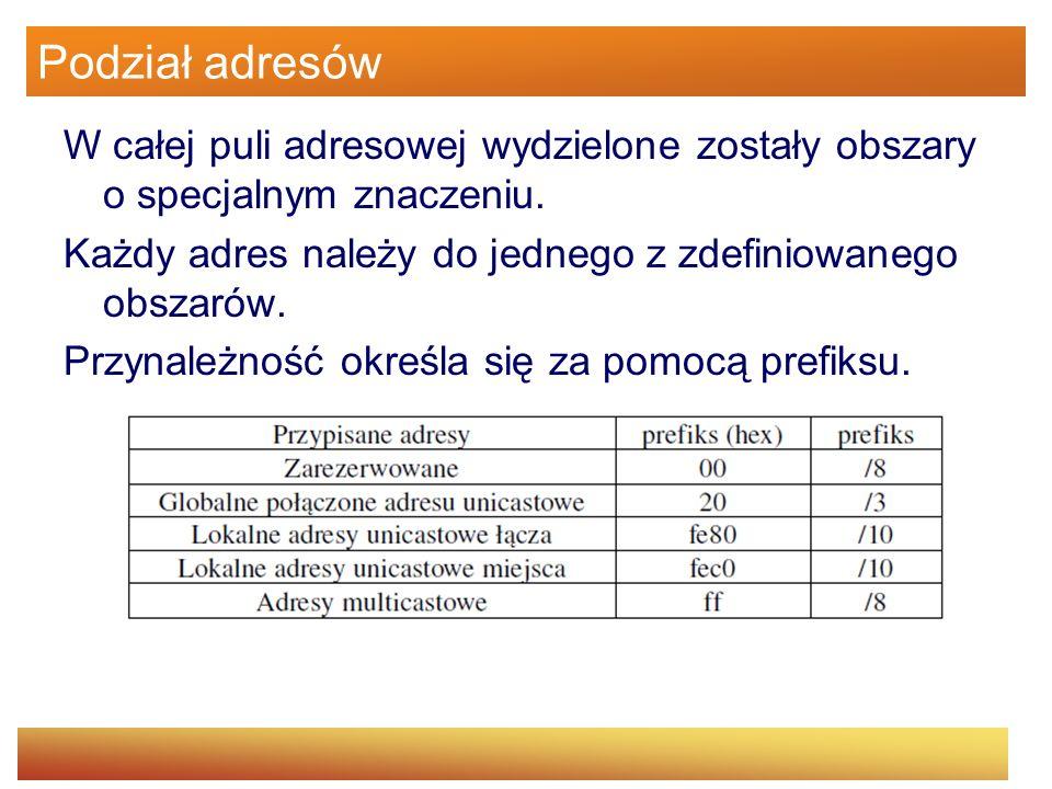 Podział adresówW całej puli adresowej wydzielone zostały obszary o specjalnym znaczeniu. Każdy adres należy do jednego z zdefiniowanego obszarów.