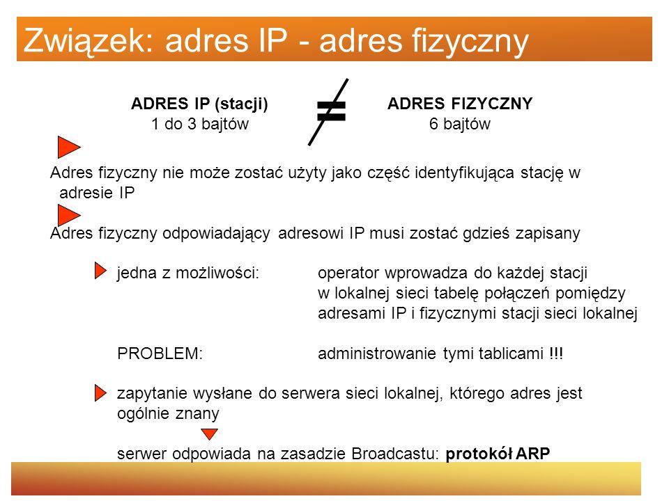 Związek: adres IP - adres fizyczny