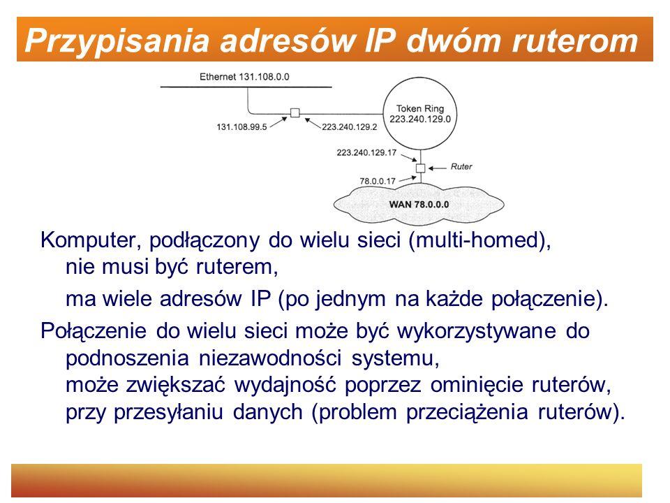 Przypisania adresów IP dwóm ruterom