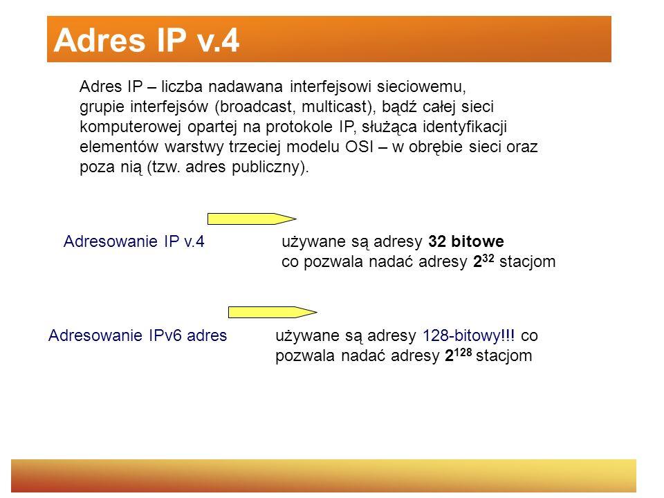 Adres IP v.4