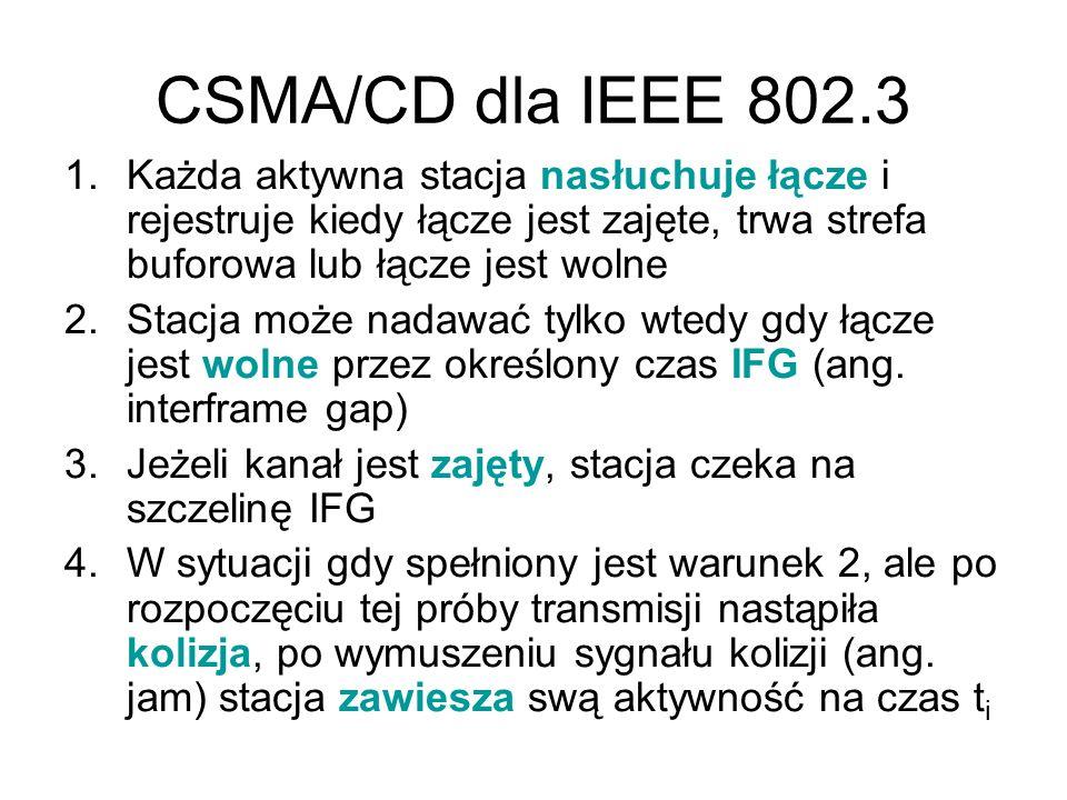 CSMA/CD dla IEEE 802.3 Każda aktywna stacja nasłuchuje łącze i rejestruje kiedy łącze jest zajęte, trwa strefa buforowa lub łącze jest wolne.