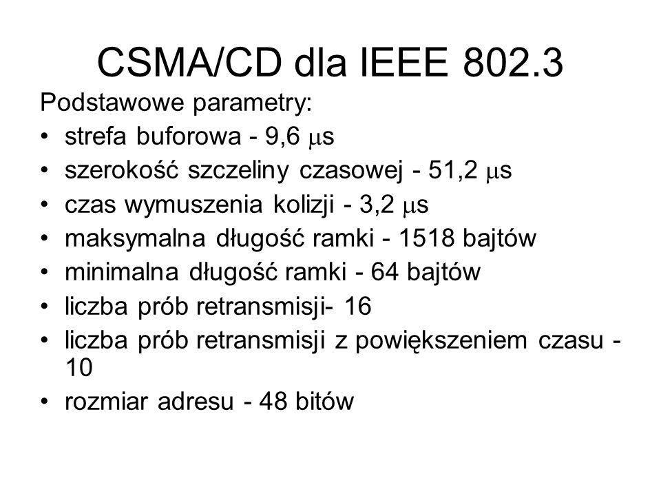 CSMA/CD dla IEEE 802.3 Podstawowe parametry: strefa buforowa - 9,6 s