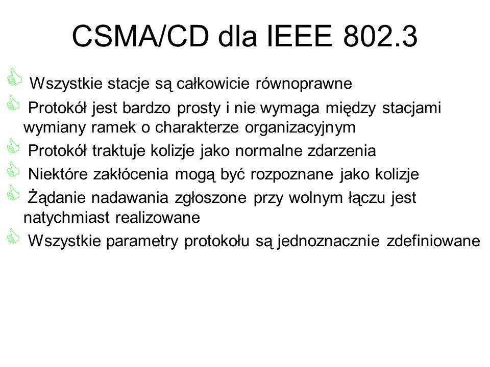 CSMA/CD dla IEEE 802.3 Wszystkie stacje są całkowicie równoprawne