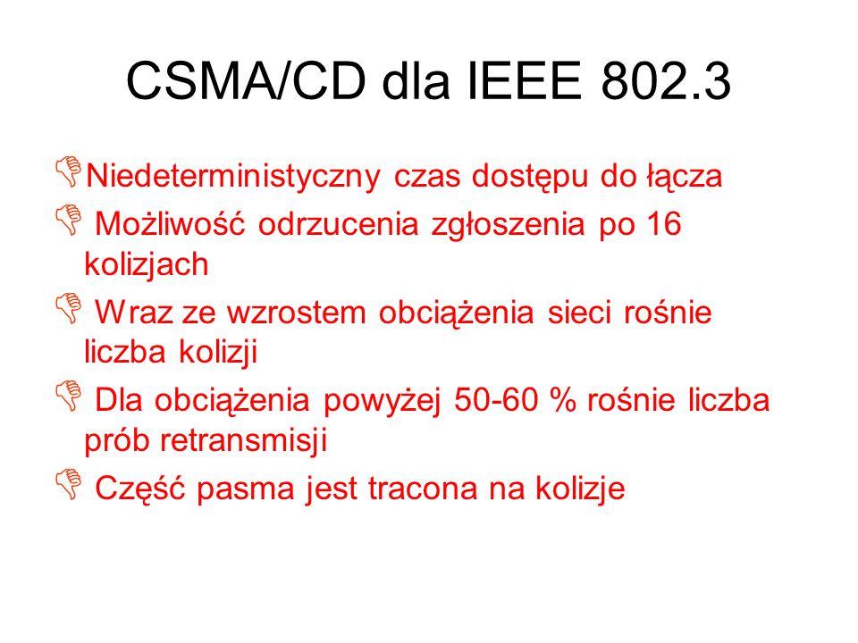 CSMA/CD dla IEEE 802.3 Niedeterministyczny czas dostępu do łącza