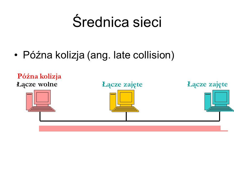 Średnica sieci Późna kolizja (ang. late collision) Łącze wolne
