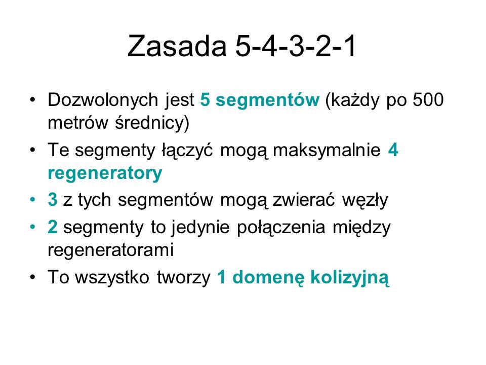 Zasada 5-4-3-2-1 Dozwolonych jest 5 segmentów (każdy po 500 metrów średnicy) Te segmenty łączyć mogą maksymalnie 4 regeneratory.