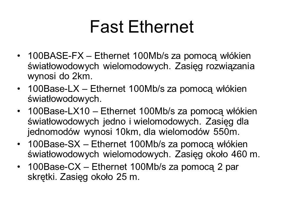 Fast Ethernet 100BASE-FX – Ethernet 100Mb/s za pomocą włókien światłowodowych wielomodowych. Zasięg rozwiązania wynosi do 2km.