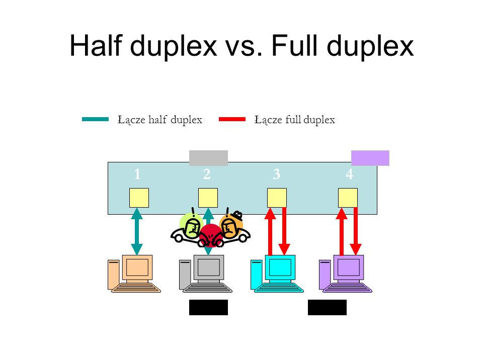 Half duplex vs. Full duplex