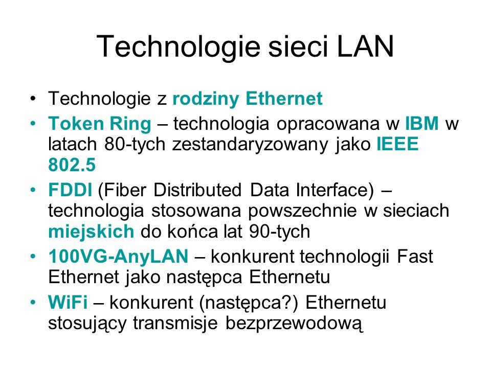 Technologie sieci LAN Technologie z rodziny Ethernet