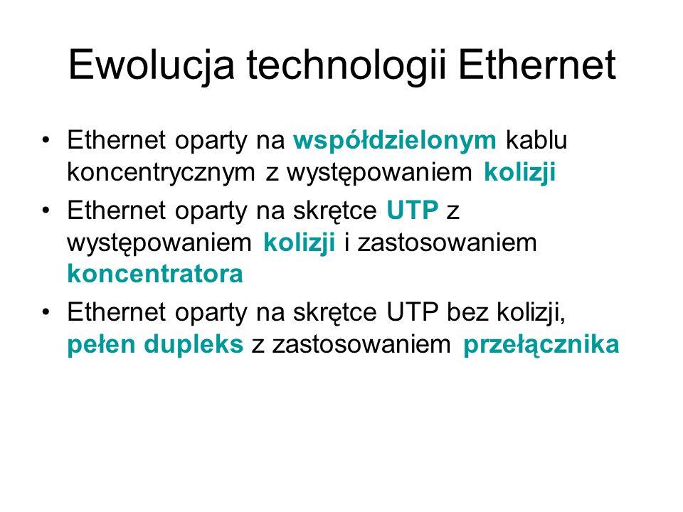 Ewolucja technologii Ethernet