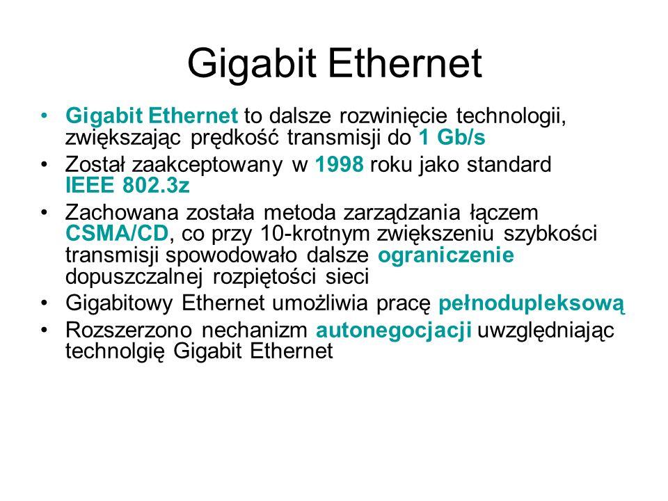Gigabit EthernetGigabit Ethernet to dalsze rozwinięcie technologii, zwiększając prędkość transmisji do 1 Gb/s.