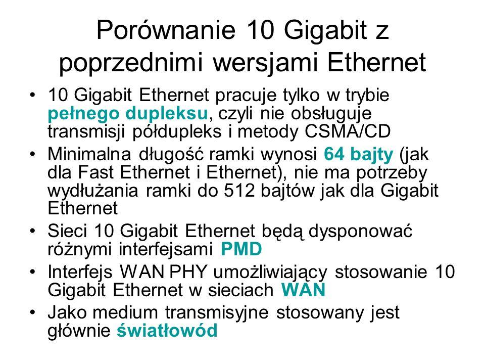 Porównanie 10 Gigabit z poprzednimi wersjami Ethernet