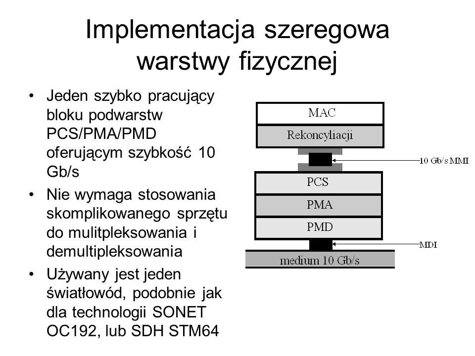 Implementacja szeregowa warstwy fizycznej