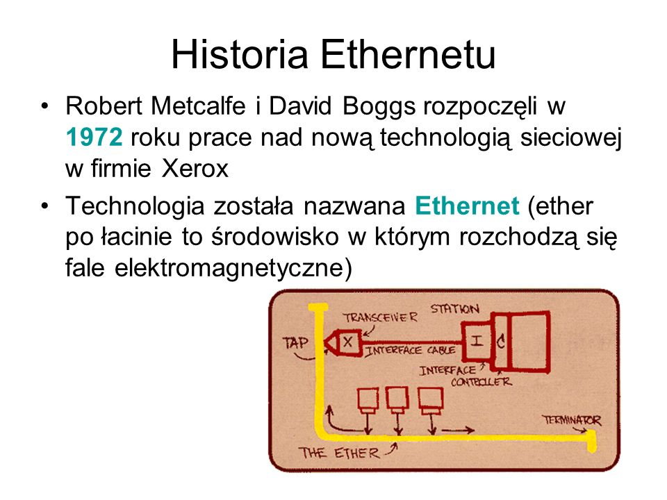 Historia Ethernetu Robert Metcalfe i David Boggs rozpoczęli w 1972 roku prace nad nową technologią sieciowej w firmie Xerox.