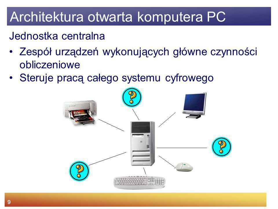 Architektura otwarta komputera PC
