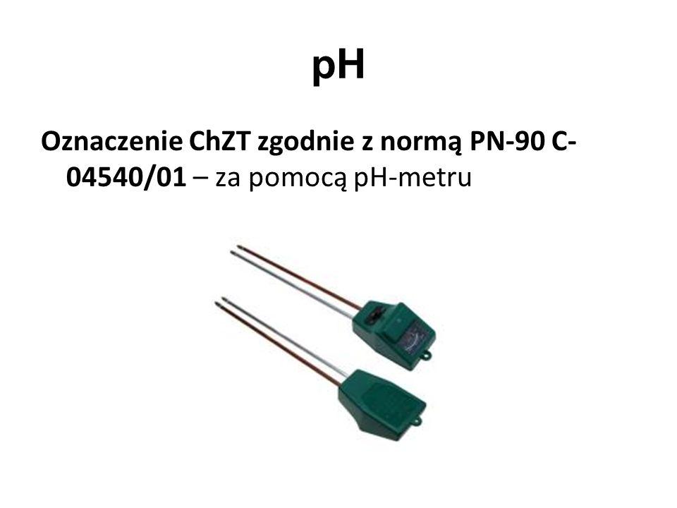 pH Oznaczenie ChZT zgodnie z normą PN-90 C-04540/01 – za pomocą pH-metru