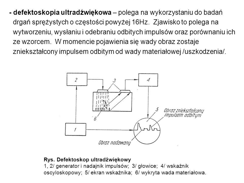 - defektoskopia ultradźwiękowa – polega na wykorzystaniu do badań