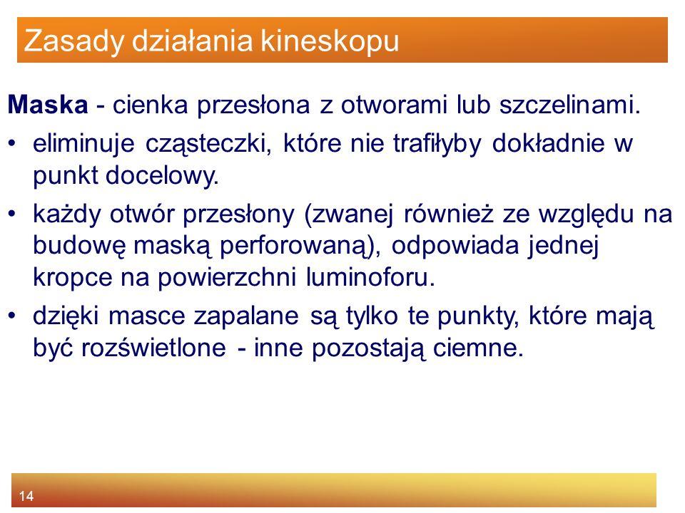 Zasady działania kineskopu