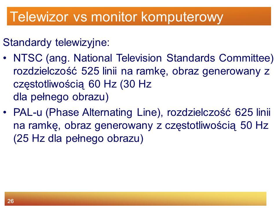 Telewizor vs monitor komputerowy