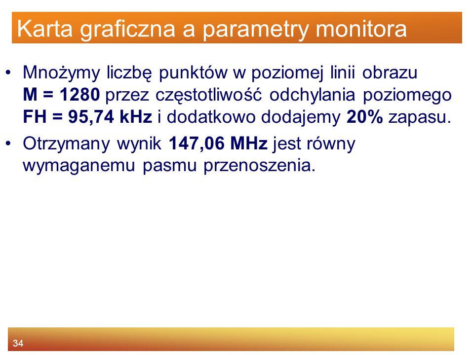 Karta graficzna a parametry monitora