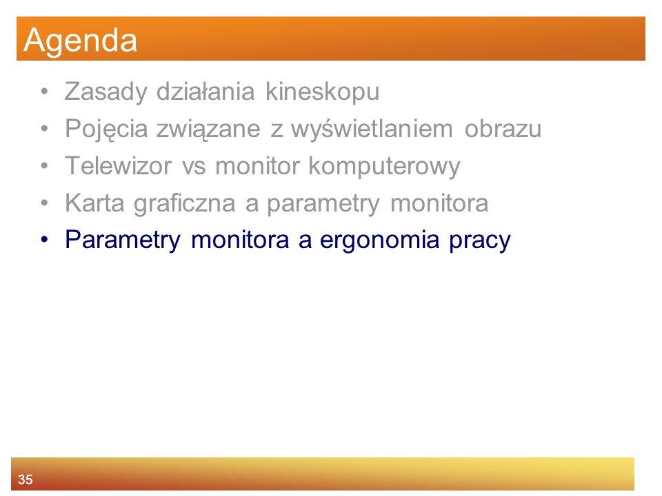 Agenda Zasady działania kineskopu