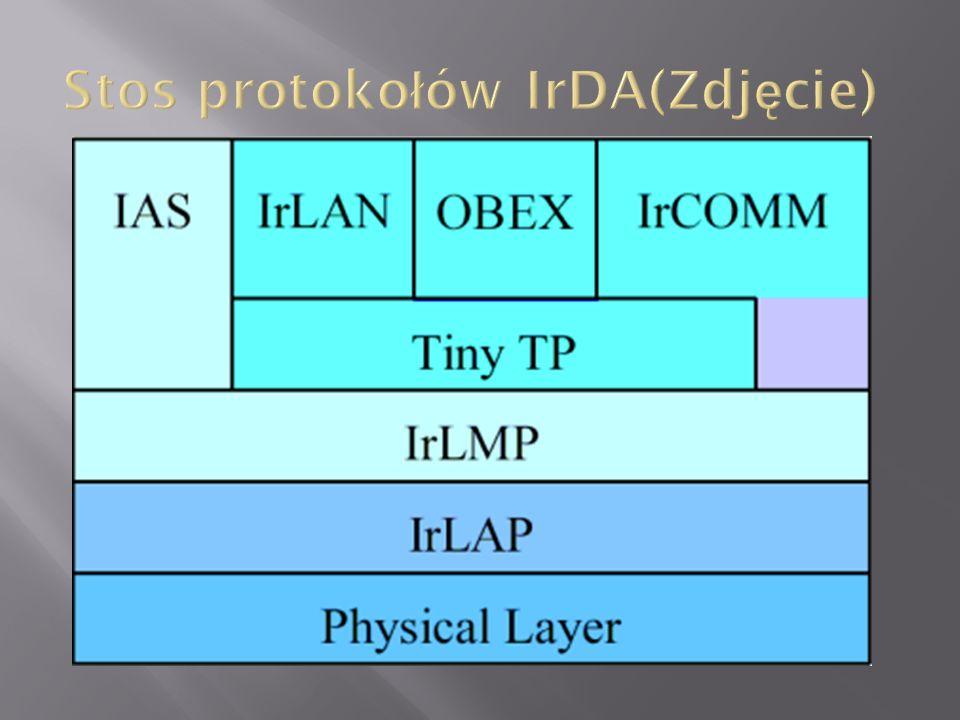 Stos protokołów IrDA(Zdjęcie)