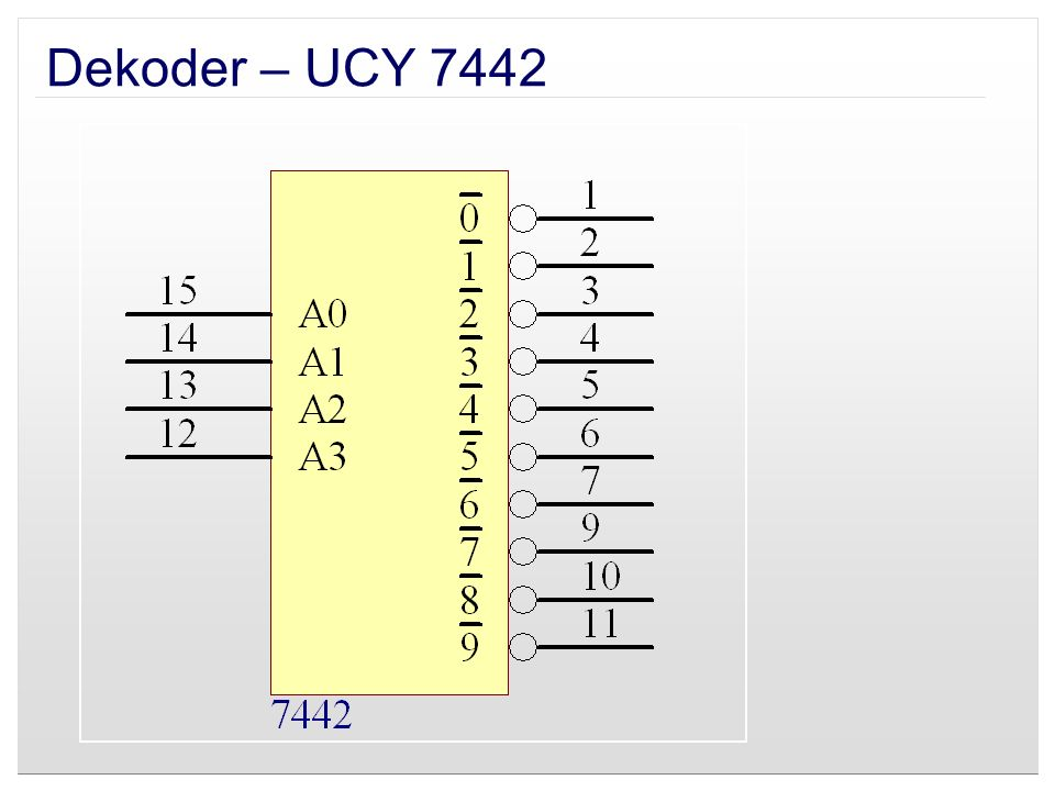 Dekoder – UCY 7442