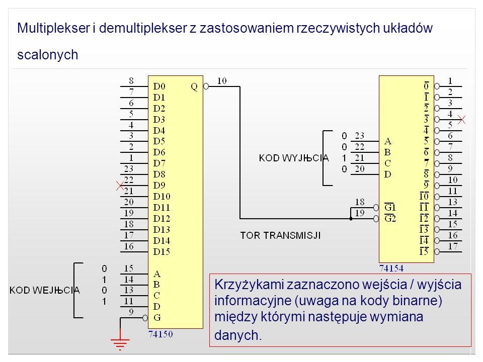 Multiplekser i demultiplekser z zastosowaniem rzeczywistych układów scalonych