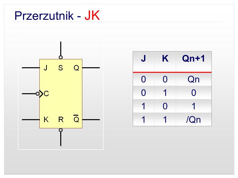 Przerzutnik - JK J K Qn+1 Qn 1 /Qn