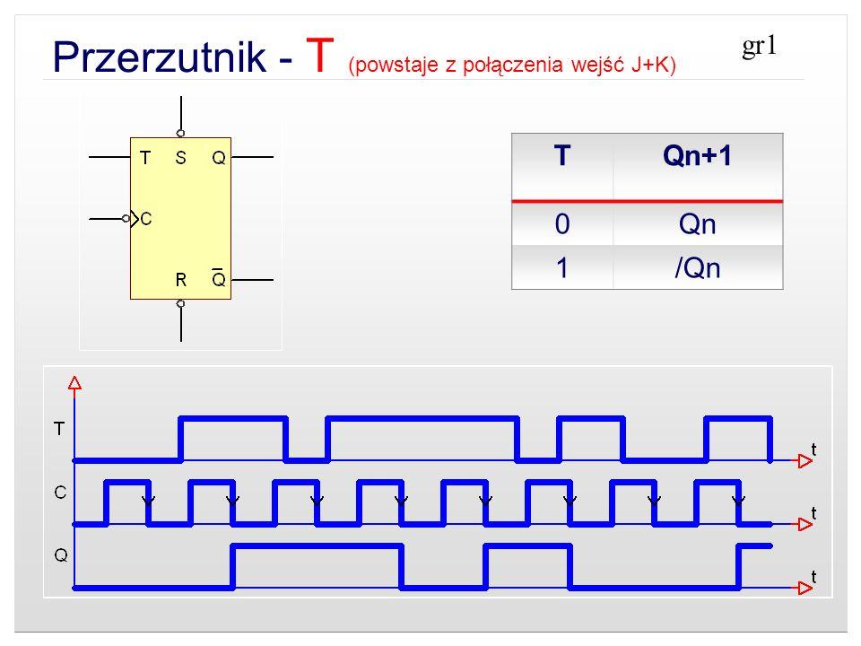 Przerzutnik - T (powstaje z połączenia wejść J+K)