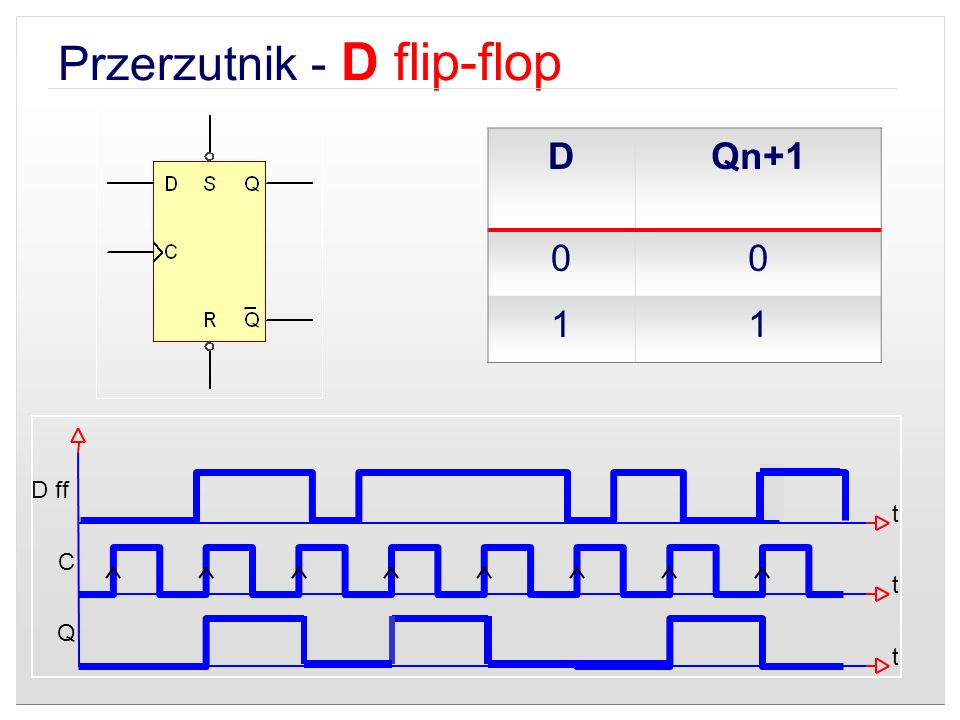 Przerzutnik - D flip-flop