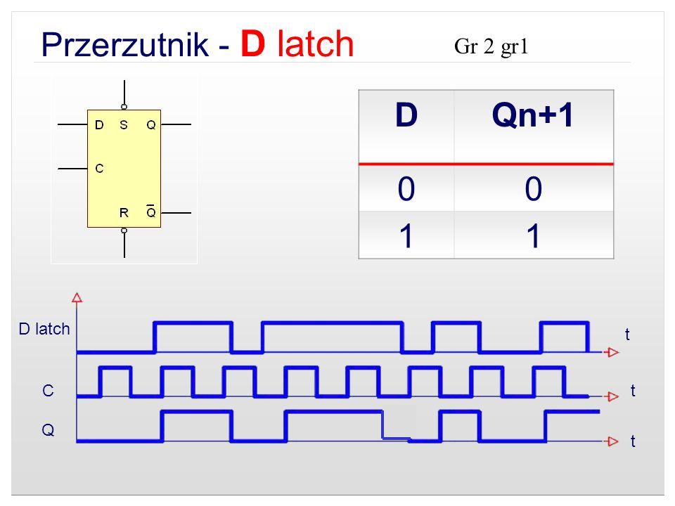Przerzutnik - D latch Gr 2 gr1 D Qn+1 1 D latch t C t Q t