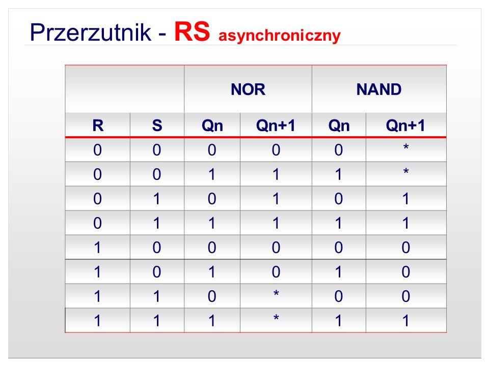 Przerzutnik - RS asynchroniczny