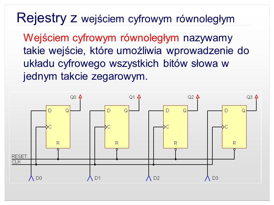 Rejestry z wejściem cyfrowym równoległym