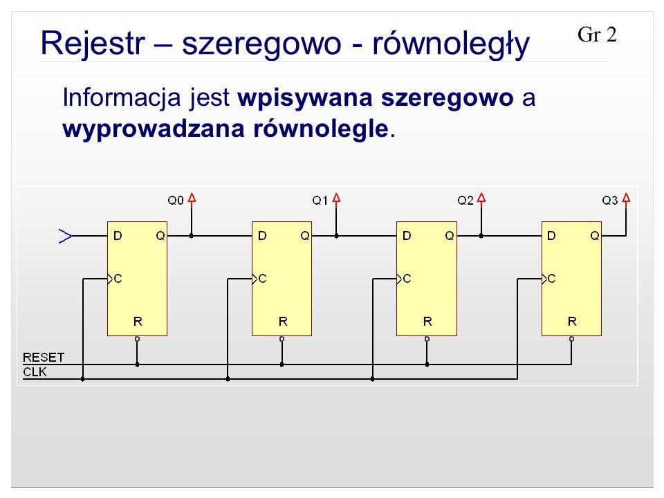 Rejestr – szeregowo - równoległy
