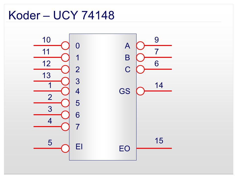 Koder – UCY 74148 11 10 12 13 14 15 1 2 3 4 5 9 7 6 EI A B C GS EO