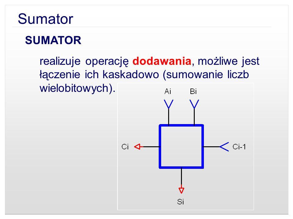 Sumator SUMATOR.