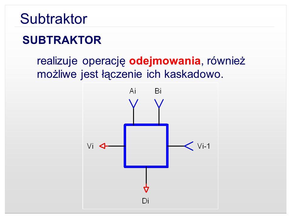 Subtraktor SUBTRAKTOR