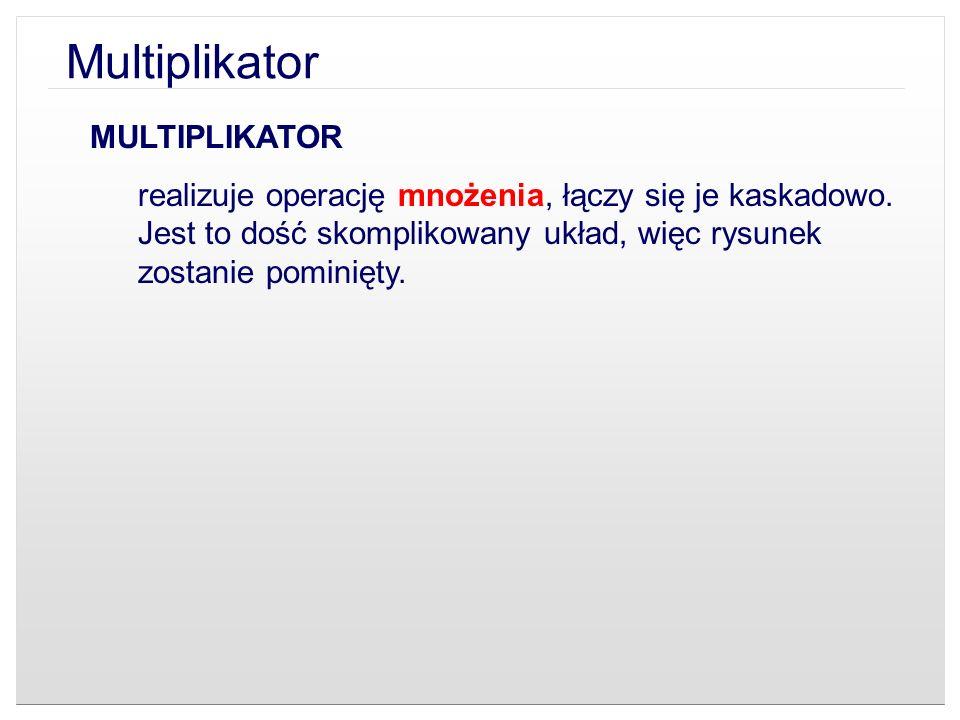 Multiplikator MULTIPLIKATOR