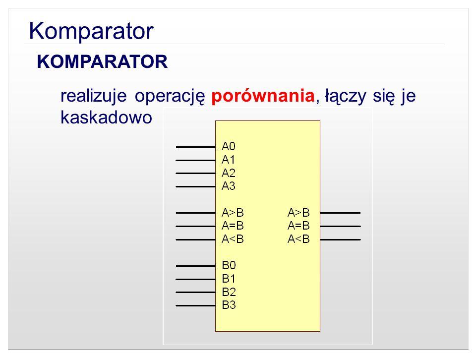 Komparator KOMPARATOR