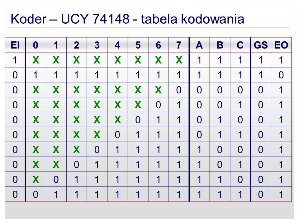 Koder – UCY 74148 - tabela kodowania