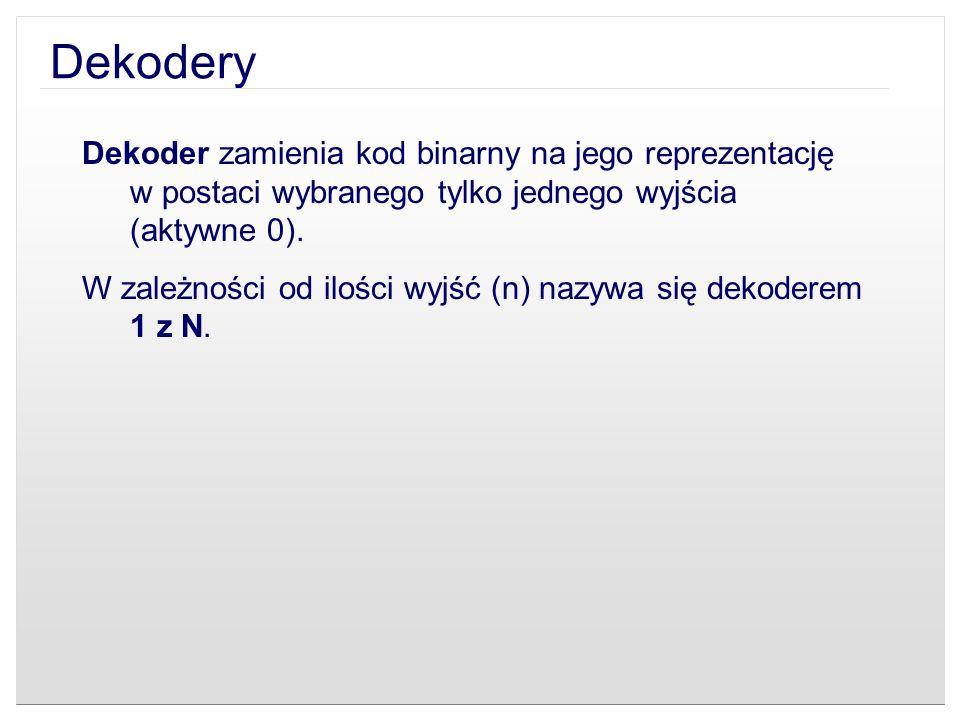 Dekodery Dekoder zamienia kod binarny na jego reprezentację w postaci wybranego tylko jednego wyjścia (aktywne 0).