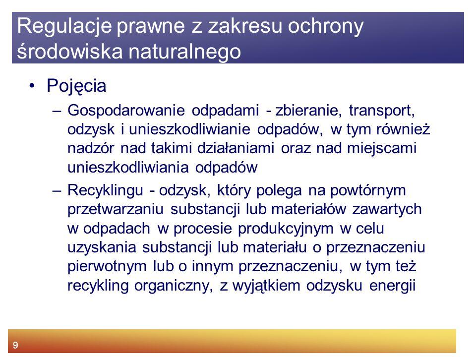 Regulacje prawne z zakresu ochrony środowiska naturalnego