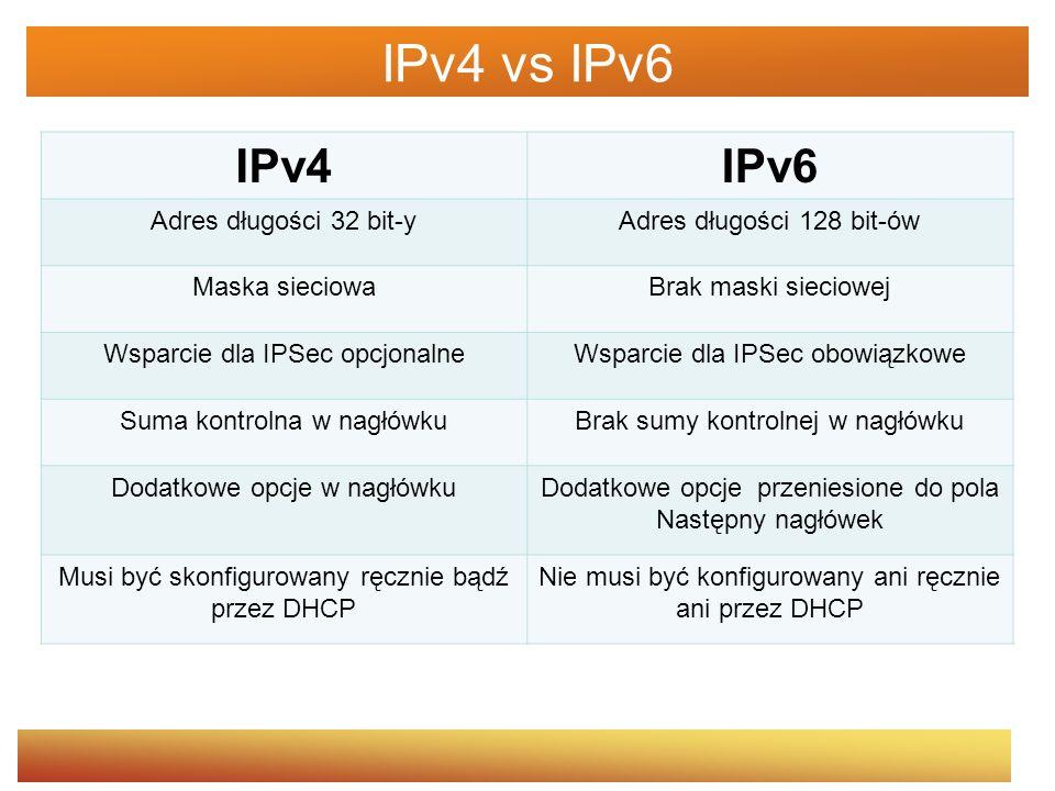 IPv4 vs IPv6 IPv4 IPv6 Adres długości 32 bit-y