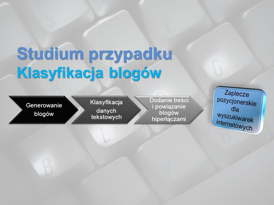 Studium przypadku Klasyfikacja blogów